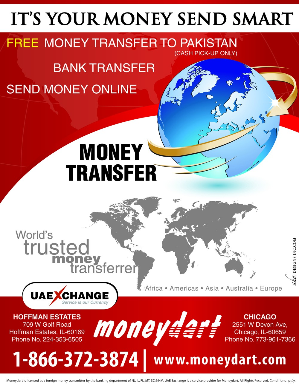 Free Money Transfer Currency Exchange Rates